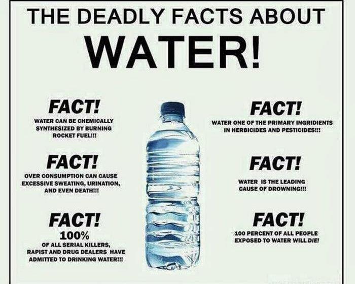 لماذا وقع المئات علي عريضة لحظر استخدام الماء ؟! 1