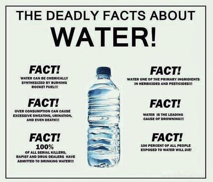 عريضة لحظر استخدام الماء