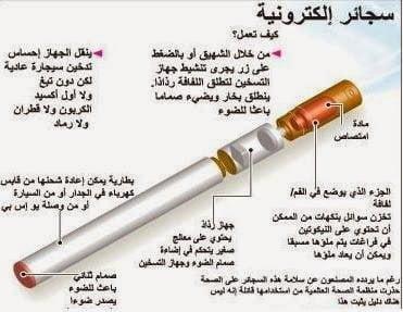 السجائر الإلكترونية : هل السيجارة الإلكترونية مفيدة أم مضرة ؟ 2