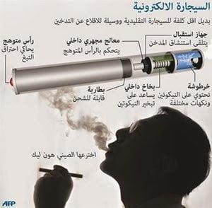 السجائر الإلكترونية : هل السيجارة الإلكترونية مفيدة أم مضرة ؟ 1