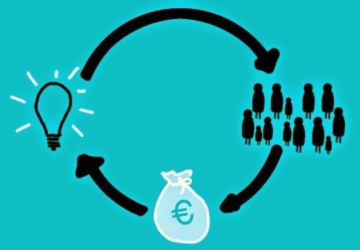 كيف تمول مشروعك بإستخدام التمويل الجماعي Crowdfunding ؟ 2