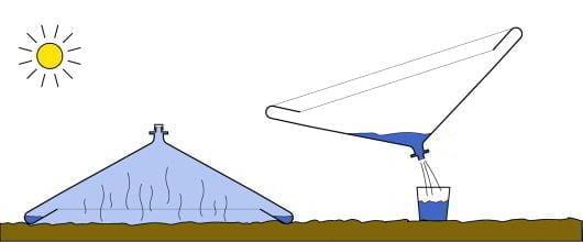قمع بسيط يحول ماء البحر إلى ماء عذب صالح للشرب 2