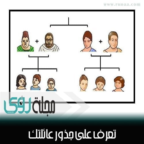 تعرف على جذور ِشجرة عائلتك من خلال هذا الموقع 10