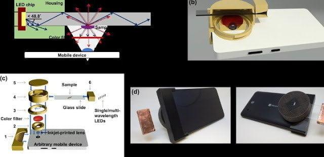 اصنع بنفسك المجهر الفوسفوري باهظ الثمن بإستخدام هاتفك الذكي و عدسة طابعة 1